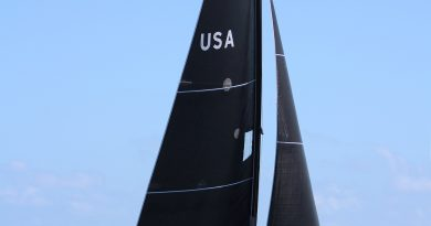 North Sail Segel für Melges 20