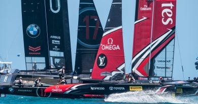 Americas Cup first weekend