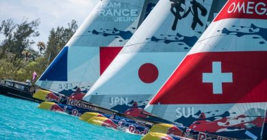 Red Bull Youth America's Cup, Day 3