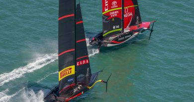 America's Cup World Series Luna Rossa Prada Pirelli Team