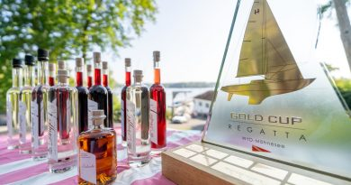 H Boot: Gold Cup 2021 WYD Möhnesee